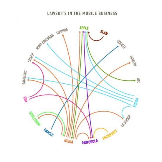 Mobile-lawsuits1-550x550
